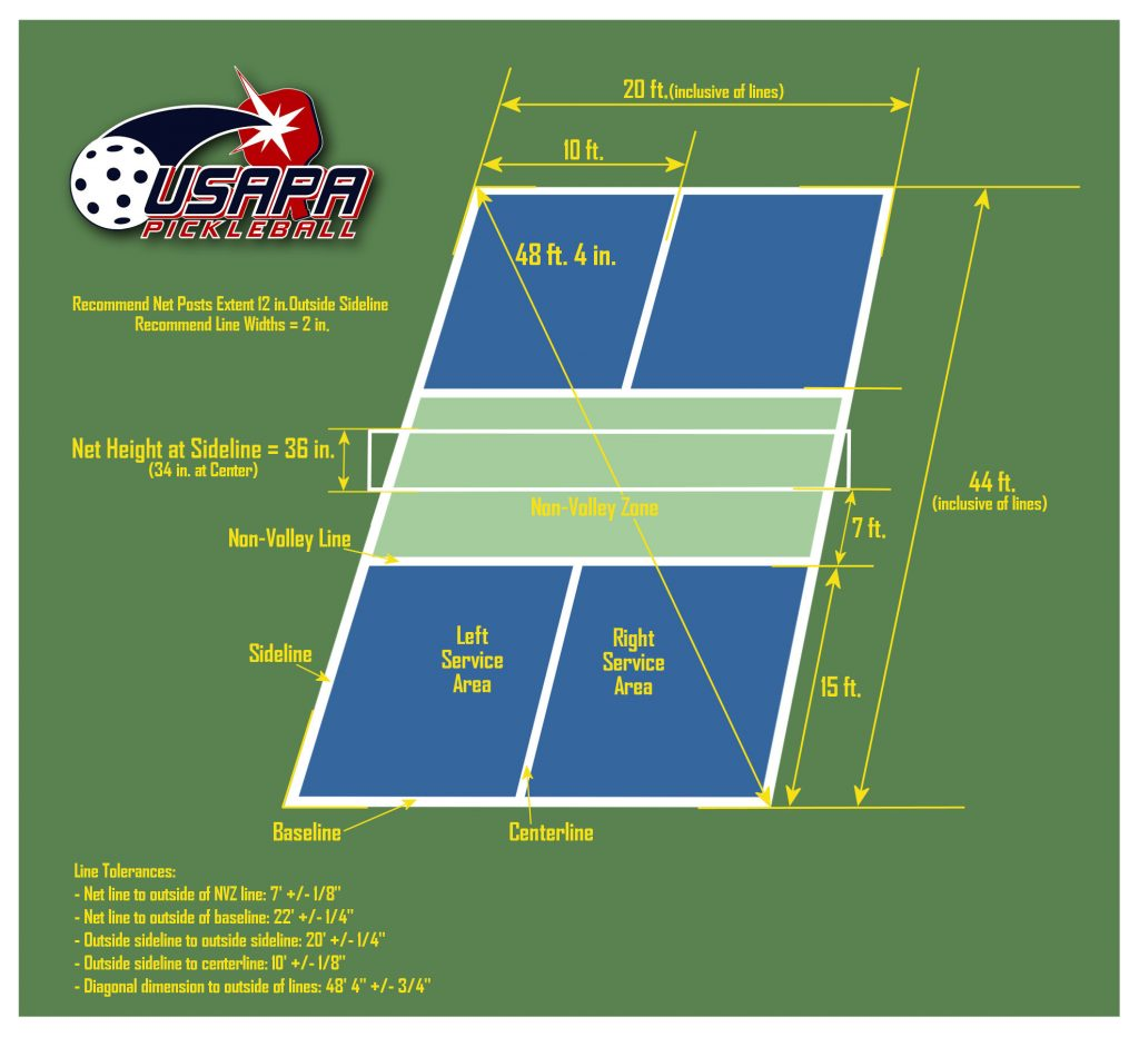 Pickleball Dimensions