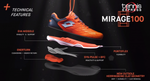 Lotto Mirage 100 Speed Midsole