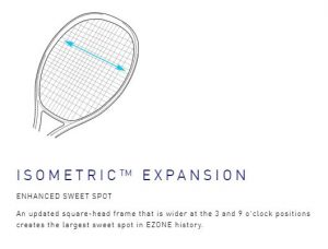 Yonex Isometric Expansion Racquet Head Technology