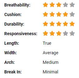 K-Swiss Ultrashot 2 Ratings and Fit Details