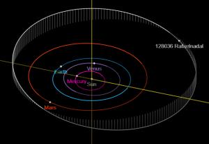 Asteroid 128036 Rafaelnadal