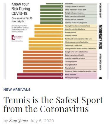 Tennis is the Safest Sport for Coronavirus blog