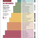Texas Medical Association Covid 19 Graphic