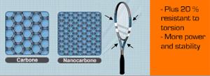 babolat nanostrength 1