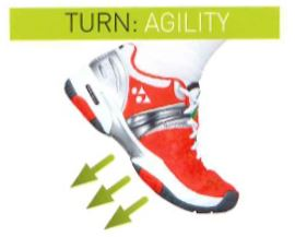 diadora ergofit technology