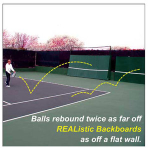 ONCOURT OFFCOURT DUAL-CURVED BACKBOARD 8X12